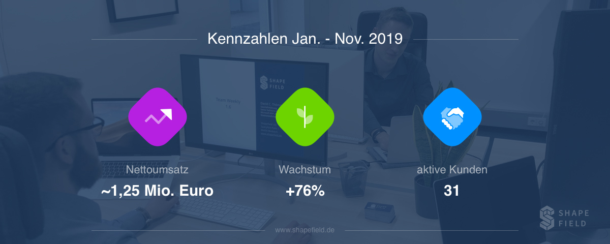 Shapefield KPIs 2019